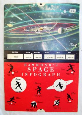 Study Card, 'hammond's Space Infograph'