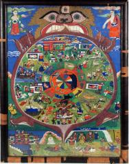Painting, The Wheel of Life